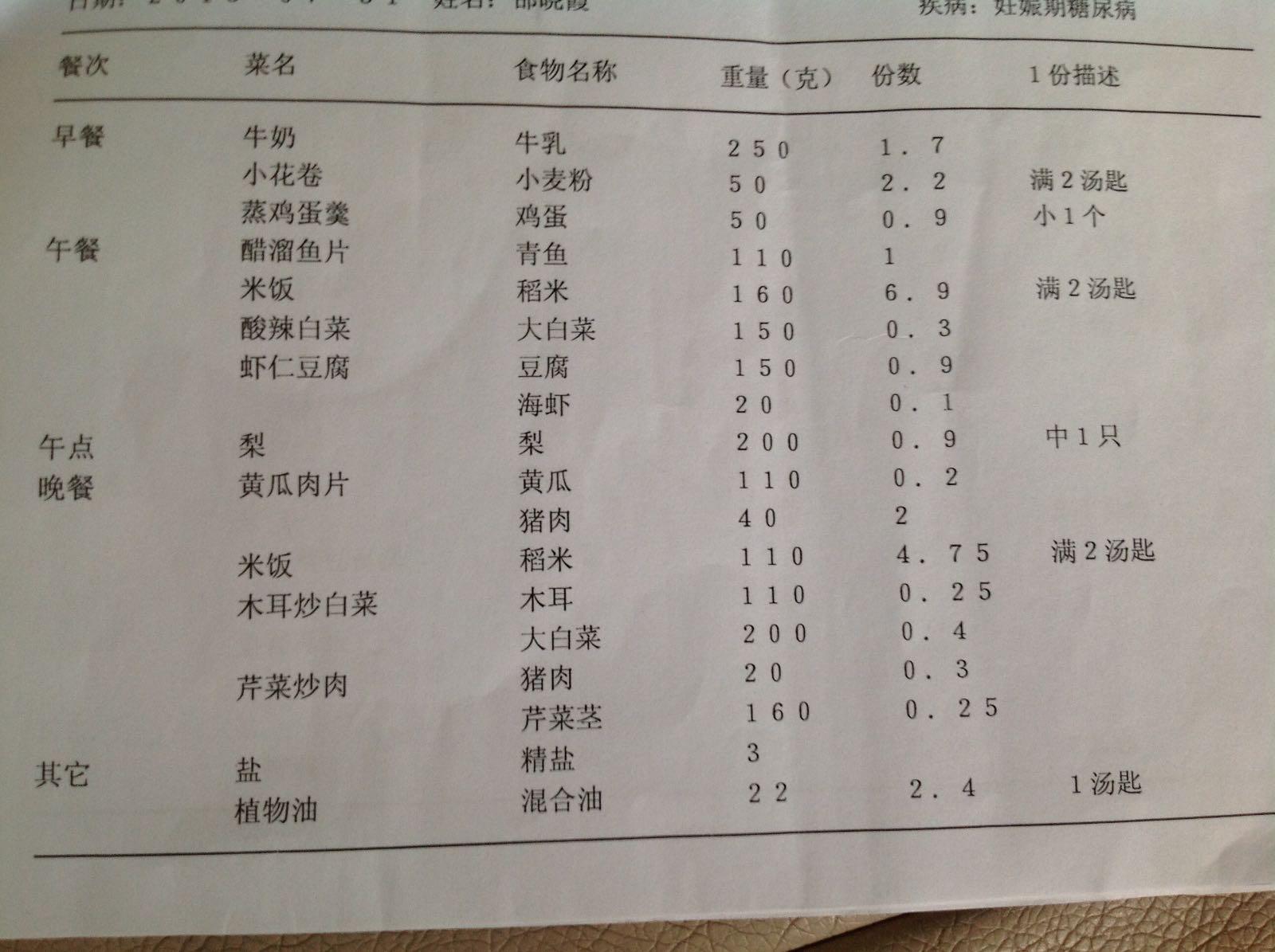 应孕妇们分享要求妈妈给我开的孕期糖尿病医生食谱饮食节气24食谱图片